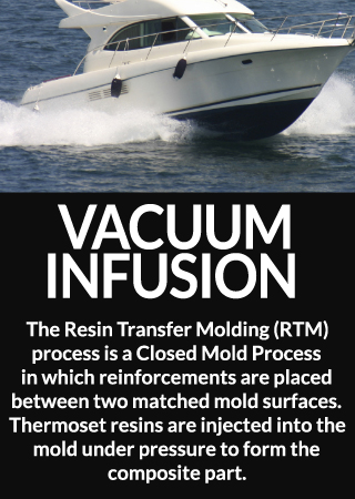APPLICATION NOTE: RTM / VACUUM INFUSION